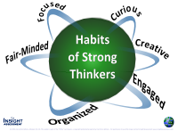 K-8 Critical Thinking Habits of Mind: curious, creative, engaged organized, fair-minded and focused