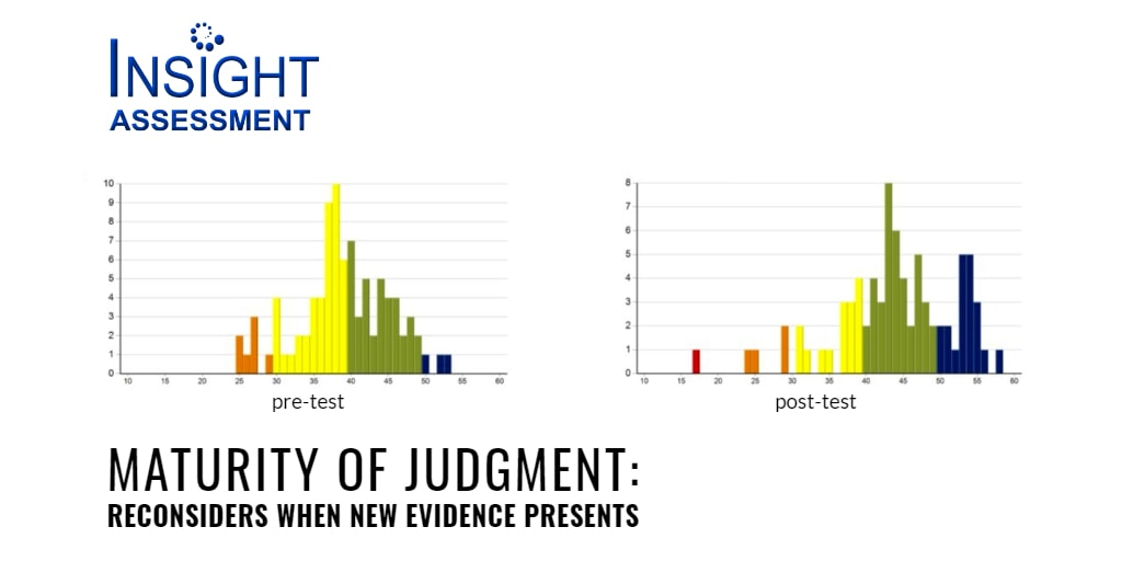 Sample report image showing pre and post test performance on the Maturity of Judgment scale