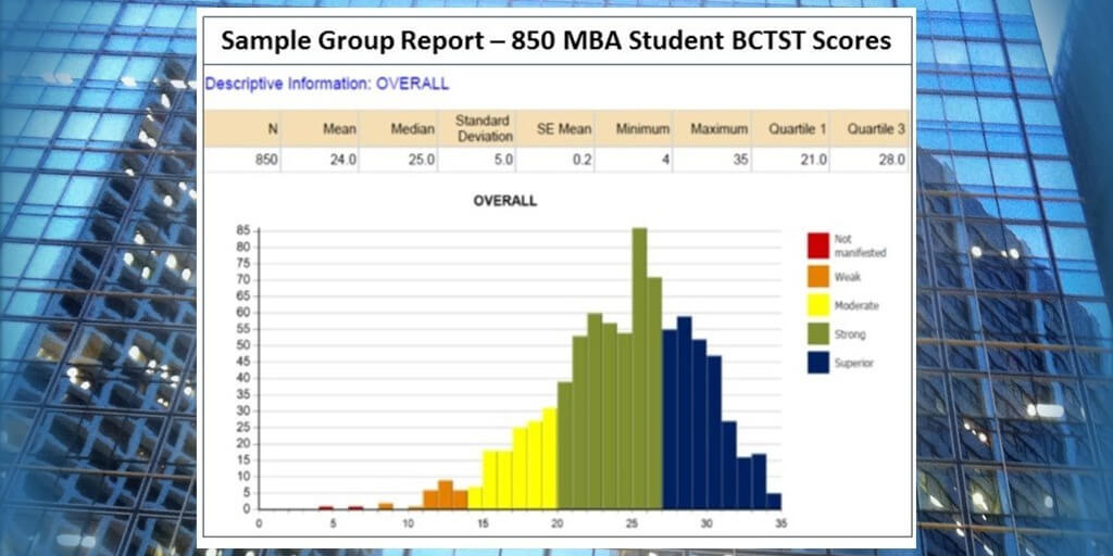 Sample graphic from BCTST group report