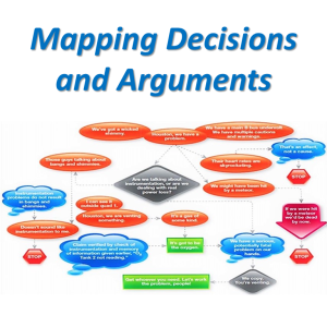 """New Resource: """"Mapping Decisions and Arguments"""" includes 20 example maps diagramming decision making; Facione & Gittens"""